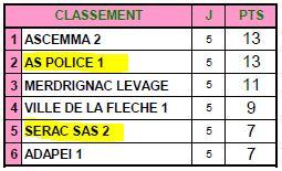 classement3
